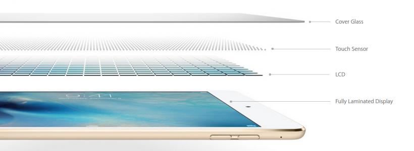 iPad mini 4 Display